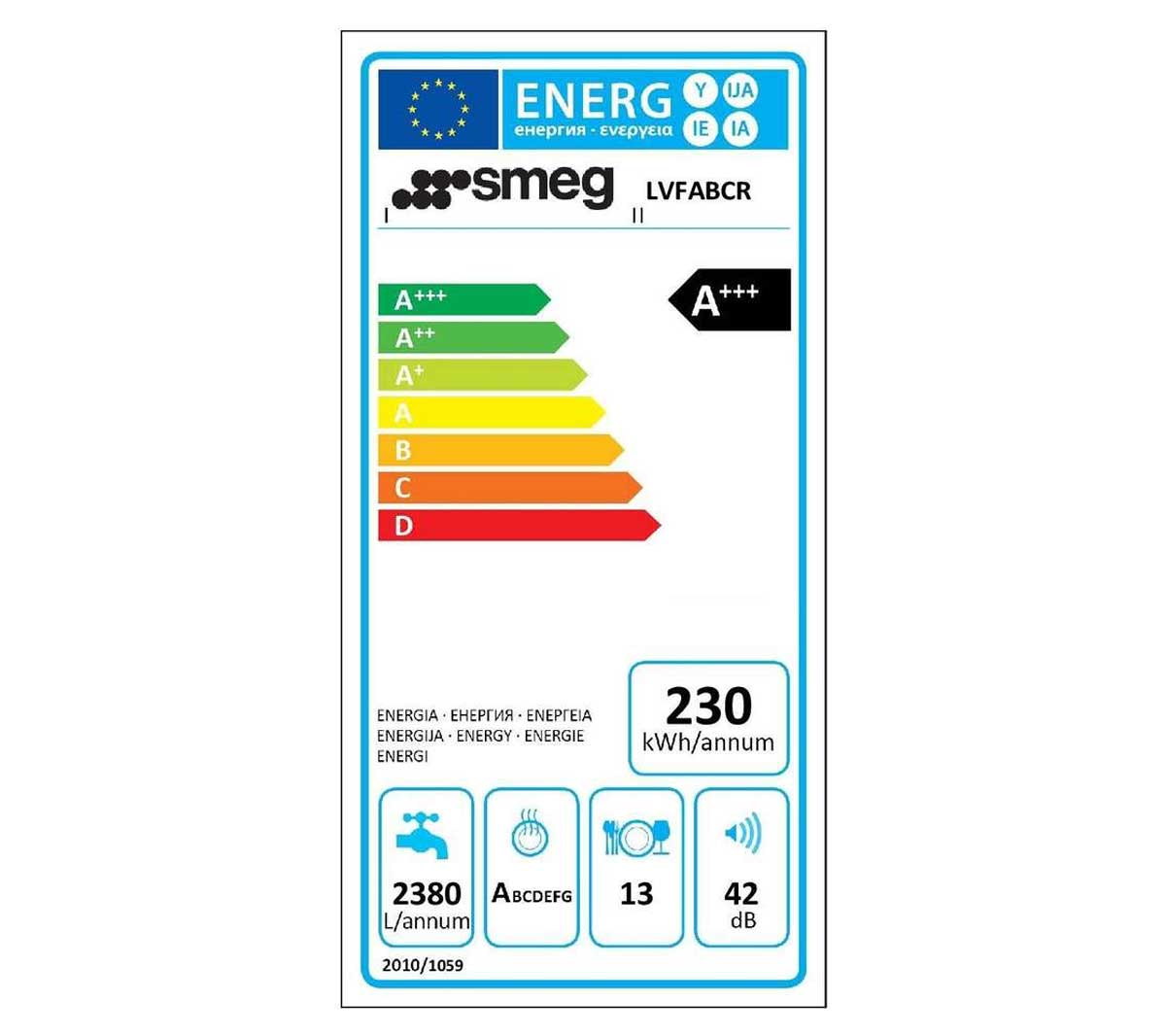 Smeg LVFABCR etichetta energetica