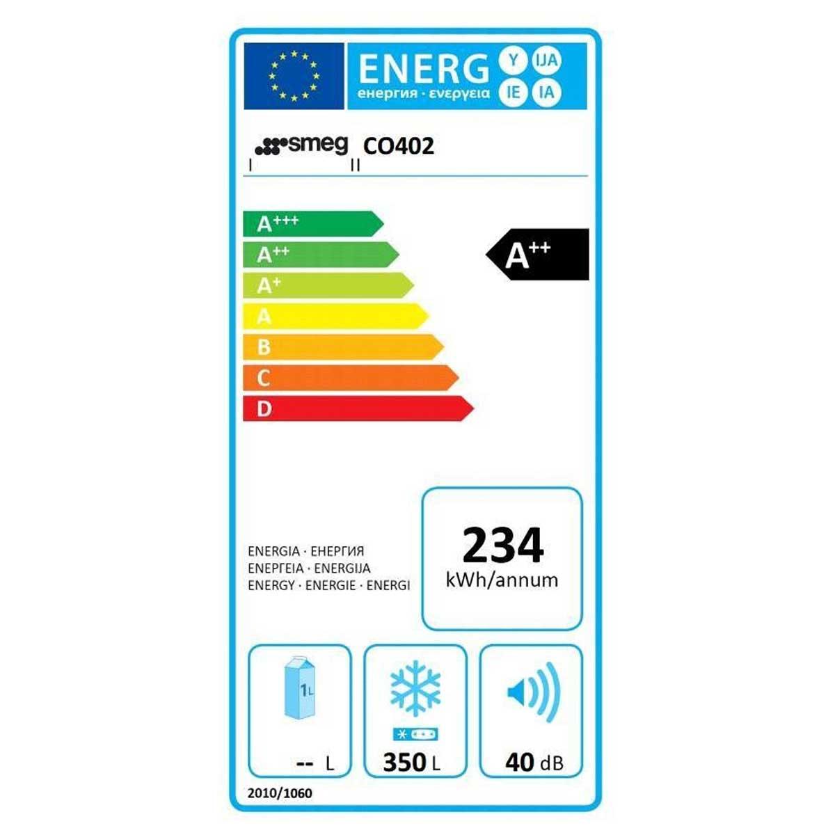 Smeg CO402 etichetta energetica