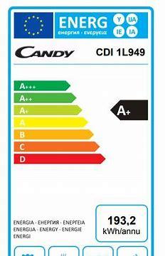 Candy CDI 1L949