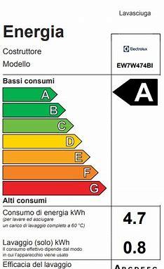 Electrolux EW7W474BI
